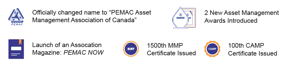 "Highlights from PEMAC's 2019 - 2020 year. Highlights include officially changing our name to ""PEMAC Asset Management Association of Canada."""